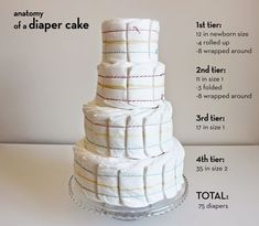 49 Ideas For Baby Shower Gifts Diy Diaper Cake Tutorial Idee Baby Shower, Diaper Shower, Fiesta Baby Shower, Baby Shower Crafts, Baby Shower Diapers, Baby Shower Parties, Baby Shower Themes, Baby Boy Shower, Baby Shower Nappy Cake