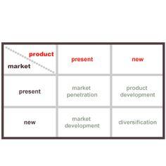 Bcg matrix template by GroupMap - Issuu