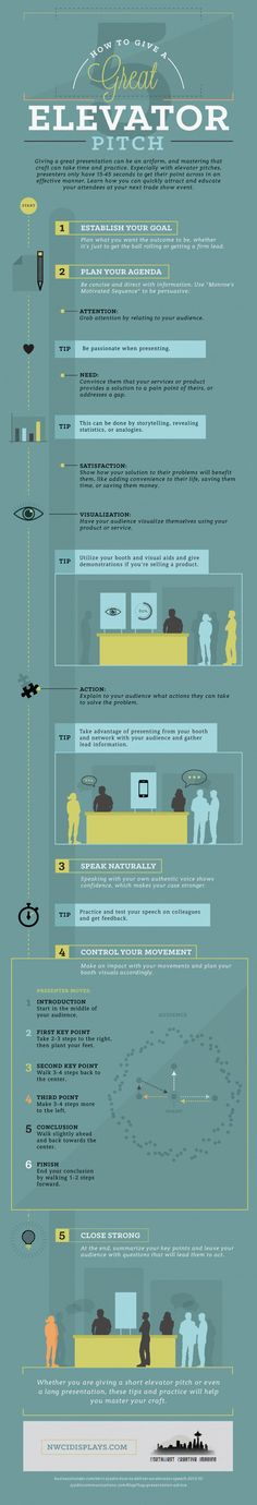 How to Give a Great Elevator Pitch [INFOGRAPHIC]
