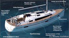 Die neue Bavaria 37 Cruiser CR 37.