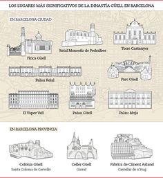Ruta por el legado arquitectónico de la dinastía Güell