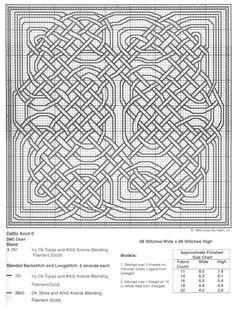 Celtic patterns Ireland