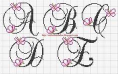 Butterfly alphabet A-E