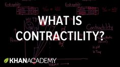 What is contractility?   Circulatory system physiology   NCLEX-RN   Khan...