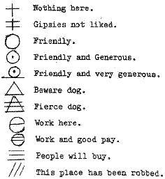 Gypsy signs