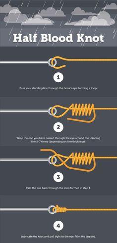 Half Blood Knot - Fishing Knot Encyclopedia