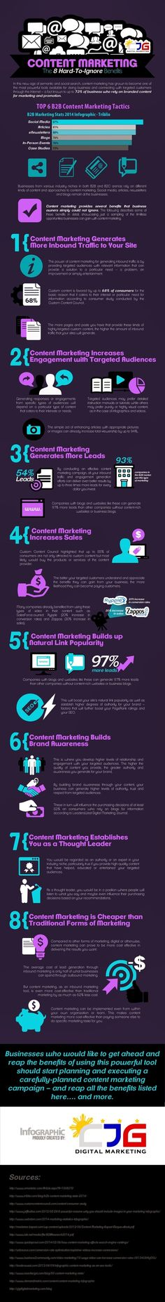 Content Marketing: 8 Hard-to-ignore Benefits #infographic #contentstrategy #marketing #in