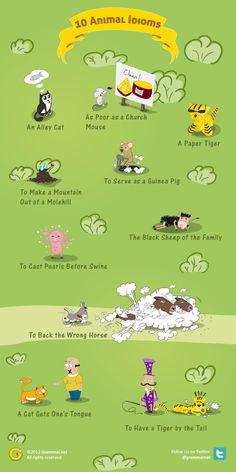 Aprende inglés: 10 idiomas animales #infografia #infographic #education | TICs y Formación