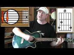 Knocking On Heavens Door - Bob Dylan - Acoustic Guitar Lesson (easy) Acoustic Guitar Lessons, Guitar Tips, Guitar Songs, Music Songs, Acoustic Guitars, Dj Music, Bass Guitars, Hit Songs, Soul Music