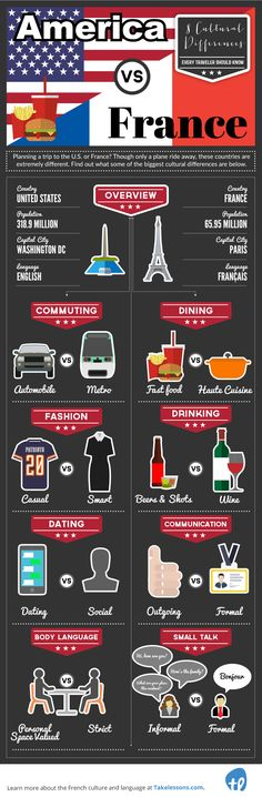 [Infographic] American vs. French Culture: 8 Things Every Traveler Should Know