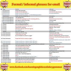 informal and formal phrases for writing  emails - learning English