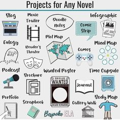 So many project options! I love giving students lots of choices to showcase their learning. Check out this graphic for lots of ideas on how to assess student understanding and comprehension of any novel. What would you add to this list? Ela Classroom, English Classroom, English Teachers, Middle School Classroom, Classroom Ideas, Middle School Reading, Middle School English, Middle School Health, Teaching Literature