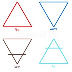 earth, air, water, fire symbols - Google Search
