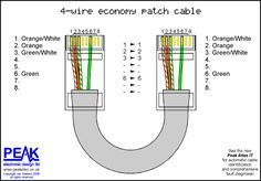 Economy Patch Cable 4 Wires Ethernet Wiring Ethernet Cable Computer Network
