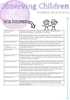 Observing Children's Learning: A quick guide to the terms and definitions used when assessing learning