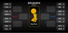 2013 nba playoff bracket
