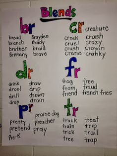 I love doing anchor charts for everything!  My kids loved doing this one for blends this week!  They are so smart!