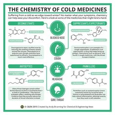 Ever looked at a pill and see chemical structures? Here are the chemistry buildup of some cold medicines. Chemistry Classroom, Chemistry Lessons, Teaching Chemistry, Science Chemistry, Organic Chemistry, Science Education, Study Chemistry, Gcse Science, Earth Science