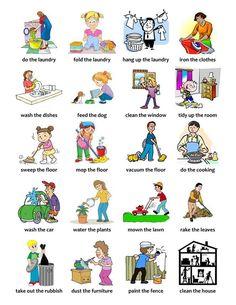 English Learning Spoken, Learning English For Kids, English Lessons For Kids, Kids English, English Language Learning, English Study, Teaching English, English Verbs, Learn English Grammar