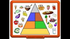 pyramída zdravia pre deti - Hľadať Googlom