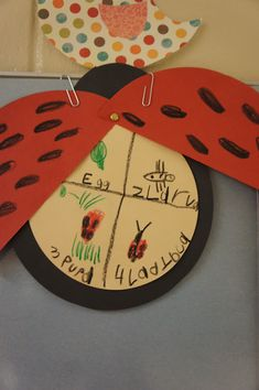 Kindergarten Khronicles: Plants, Insects and SpRiNg! (Ladybug Lifecycle)...do this with the butterfly??