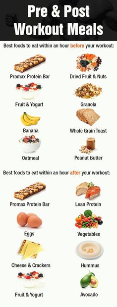what to eat post workout on a diet