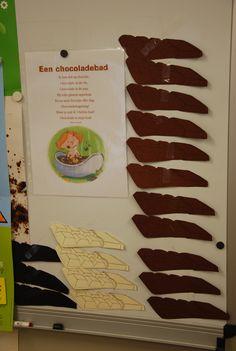 Smaakgrafiek: welke smaak eten wij het liefst? School Themes, Roald Dahl, A Blessing, Chocolate, Literacy, Restaurant, Blue Prints, Diner Restaurant, Chocolates