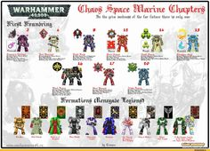 CHAPTERS OF THE ADEPTUS ASTARTES