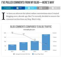 A Decade, Business News, Social Media Marketing, Turning, Bar Chart, About Me Blog, How To Remove, Bar Graphs, Wood Turning