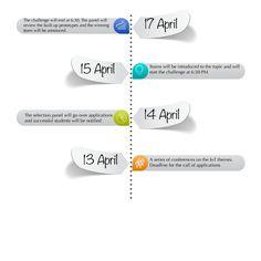 ENISo IoT Challenge