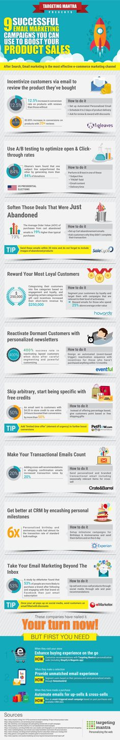 9 Successful Email Marketing Campaigns #infographic #EmailMarketing