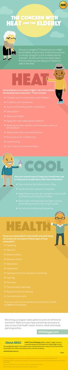 The sun can be a dangerous foe during the summer. If you are responsible for taking care of a loved one, learn these facts. Learn how you can prevent heat exhaustion in the elderly.