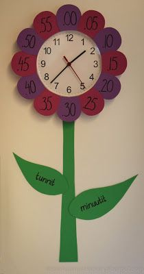 Kindergarten Goals, Numeracy Activities, English Games, School Decorations, Educational Games, Home Schooling, Childhood Education, Teaching Math, Classroom Decor