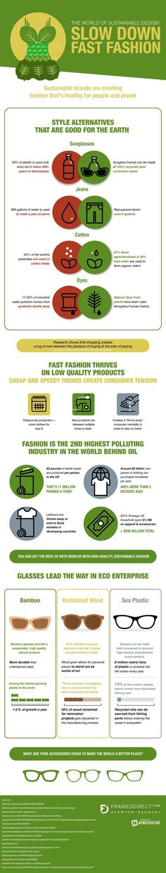 The World of Sustainable Design: Slow Down Fast Fashion #Infographic #Fashion