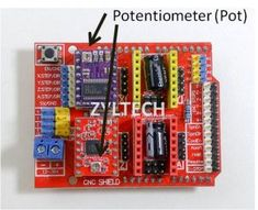 Location of potentiometers