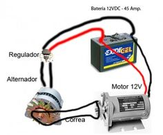 Questions About Free Energy Generator – Invented Electricity And Free Energy Knowledge Electric Go Kart, Electric Bike Kits, Electric Cars, Diy Electronics, Electronics Projects, Magnetic Power Generator, Electric Car Conversion, Homemade Generator, Electrical Projects