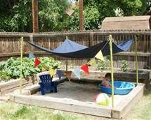 small backyard makeovers - Bing Images