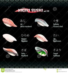 tuna fish parts for sushi - Pesquisa Google