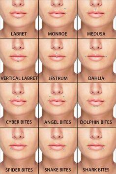 Piercing Visage Les Endroits Lip Piercings Piercings Facial