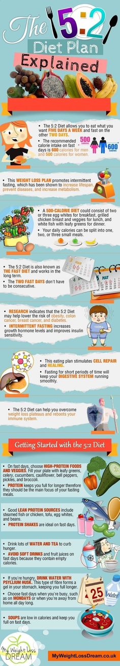 But its also striking up a balance and that's why the 5:2 diet has become so popular. You simply eat whatever takes your fancy for 5 days a week, then for two days you limit yourself to 500 calories (though men get a few extra than us ladies) and it gives your body a chance to recover from whatever you have eaten that shouldn't have and gives you chance to lose weight on a part time basis. #weightlosstips #diettips #the5:2diet: #500caloriediets
