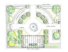 Image result for circular garden design plan
