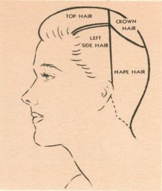 How to part/section hair for vintage hairstyles + basic hair parts - put headpiece between left side part and secure underneath crown hair section.