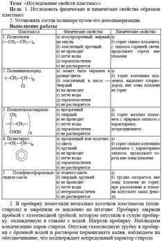 класс Итоговая контрольная работа Ольга Киселева Контрольные  Гдз контрольные работы по химии