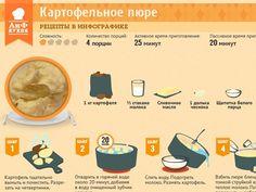 Как приготовить картофельное пюре - Рецепты в инфографике - Кухня - Аргументы и Факты