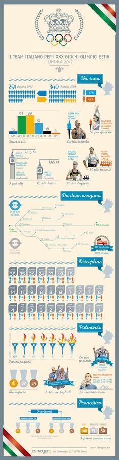 infografica-olimpica.jpg