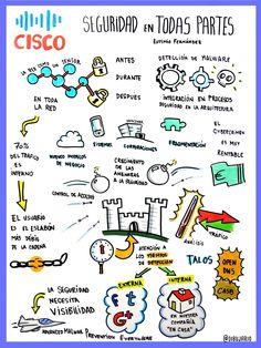 Dibujario: Fernando de Pablo: Seguridad (Informática) en todas partes