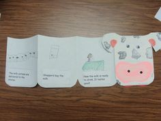 book Milk: From Cow to Table and the Gail Gibbons book The Milk Makers. See attached sheet for students to cut. They have to cut it apart and sequence the way milk comes from a cow to our tables.