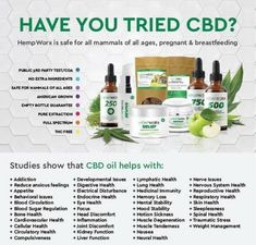 Studies show that CBD can help with MANY health day money back guarantee.you have everything to gain ONLINE STORE⬇⬇ Pregnant And Breastfeeding, Improve Mental Health, Cbd Hemp Oil, Vape Tricks, Oil Benefits, Health Benefits, Have You Tried, Herbalism, Pure Products
