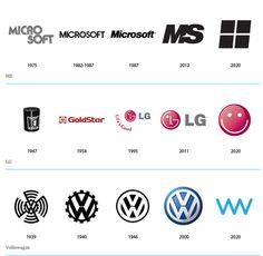 History, Future Logos