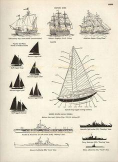 1936 HISTORIC SHIPS, book plate, sailing ships vessel original antique print